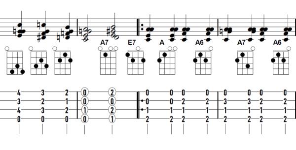 afbeelding de jeukende ukelele blues akkoorden uitgewerkt
