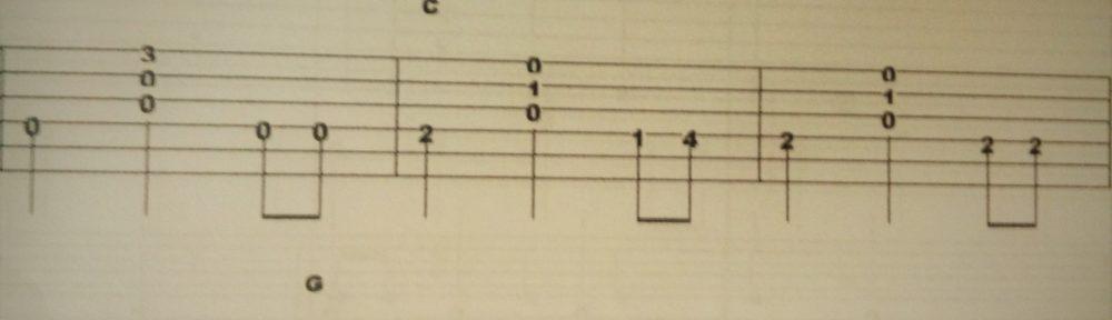 begeleiden 3/4 maat met gitaar